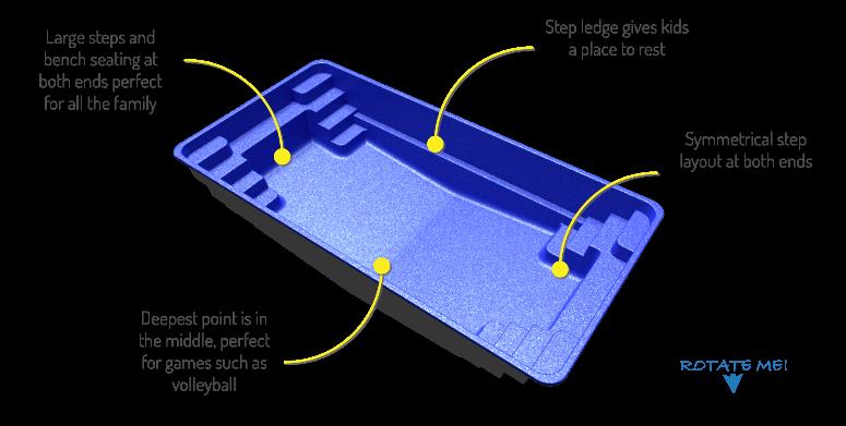 Compass Contemporary Pool Shape 3D Representation