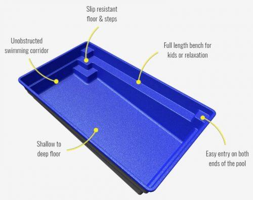 Sanctuary fibreglass pool
